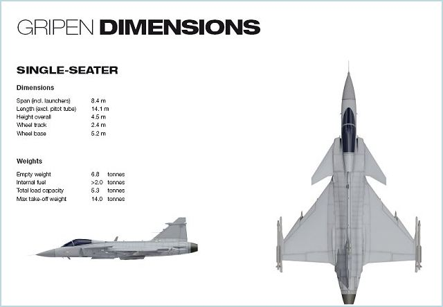 Gripen JAS 39 A B C D NG Sea multirole fighter aircraft technical data sheet specifications intelligence description information identification pictures photos images video Sweden Swedish Air Force defence industry technology