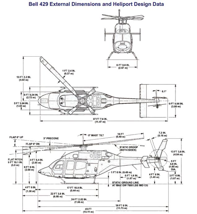 Bell 429 twin engine light helicopter technical data sheet bell 409 twin engine light helicopter technical data sheet specifications intelligence description information identification pictures malvernweather Choice Image