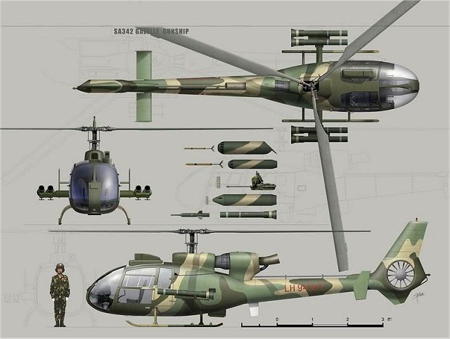 SA342 Gazelle SA341 light multi-role combat helicopter aircraft technical data sheet specifications intelligence description information identification pictures photos images video France French Air Force aviation aerospace defence industry military technology